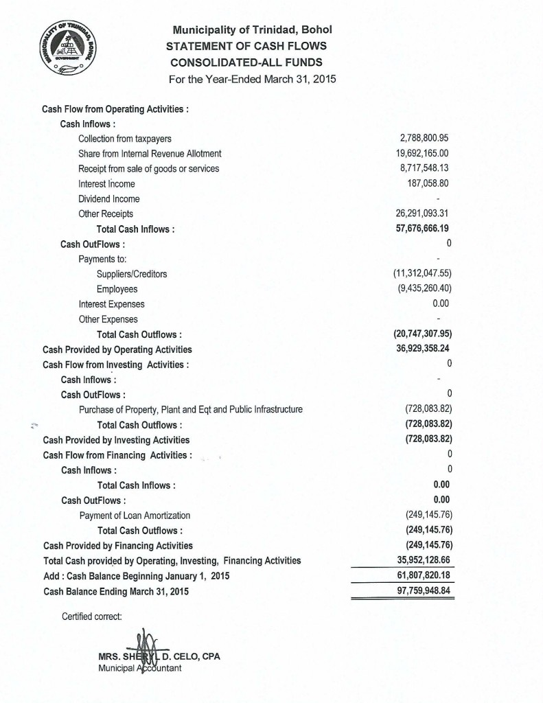 2 Statement of Cash Flows as of  March 31, 2015